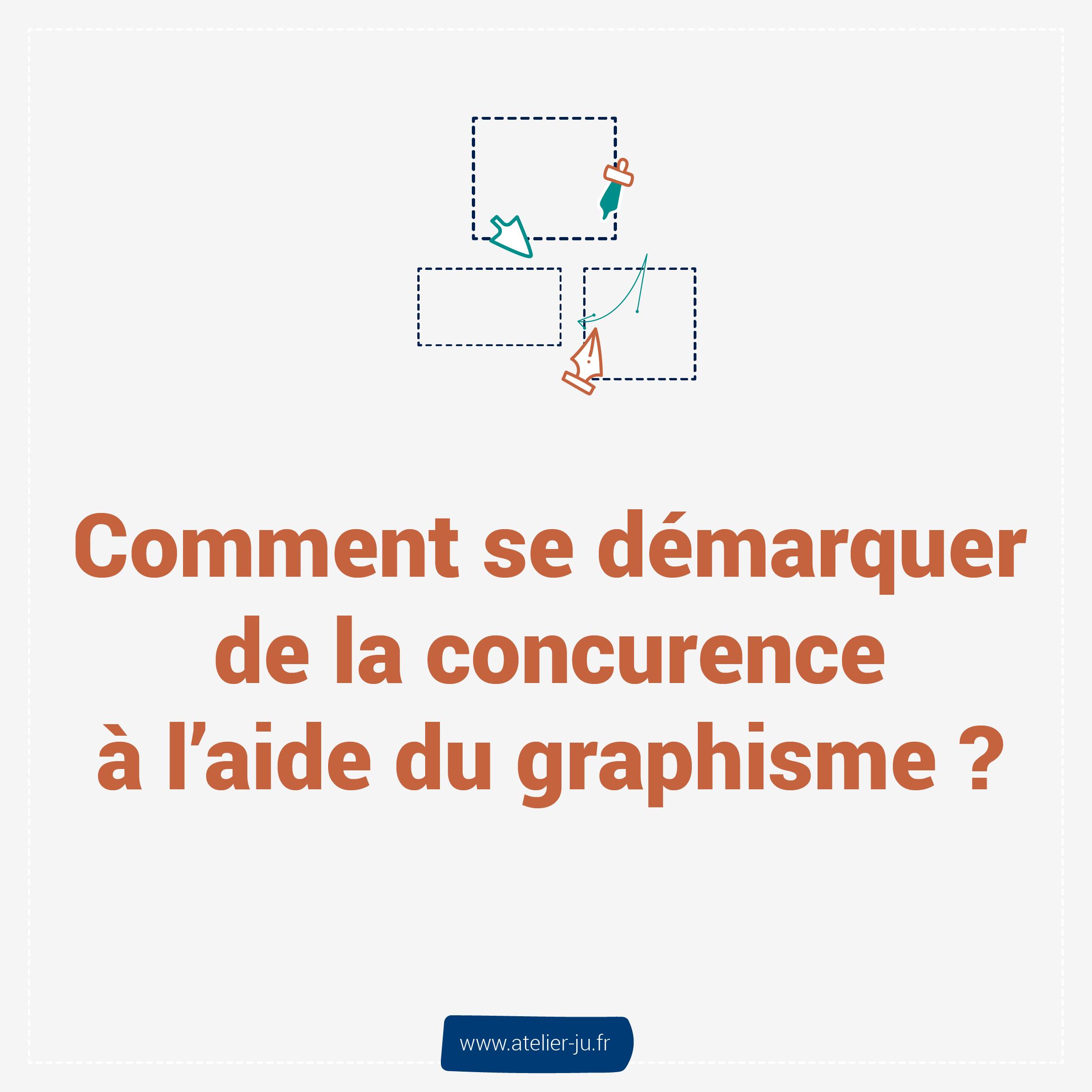 comment se démarquer de la concurrence à l'aide du graphisme ?